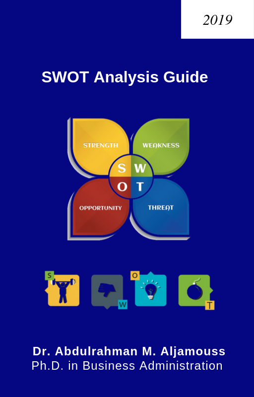 SWOT Analysis Guide