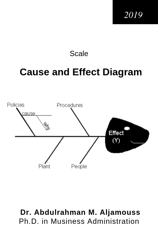 "Cause and Effect (""Fishbone"") Diagram"